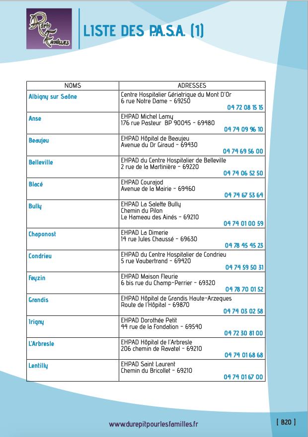 B20 liste des pasa 1