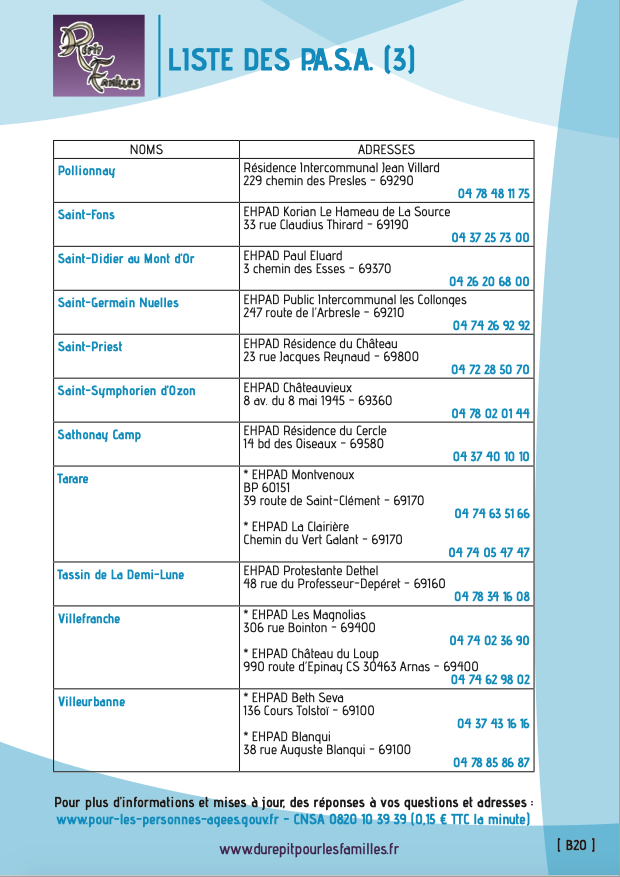 B20 liste des pasa 3